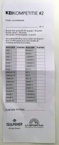 Scorekaart van de Kei Competitie # 3